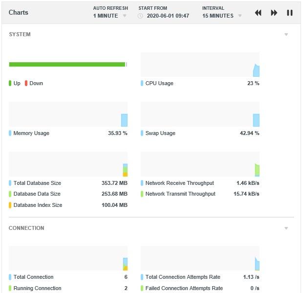 system_metrics (50K)