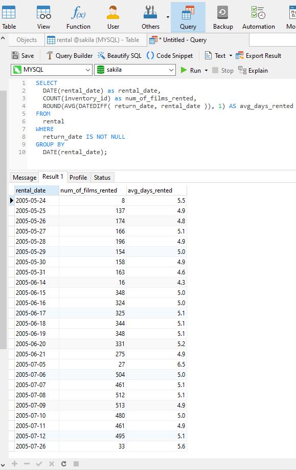 average_rental_length_query (61K)