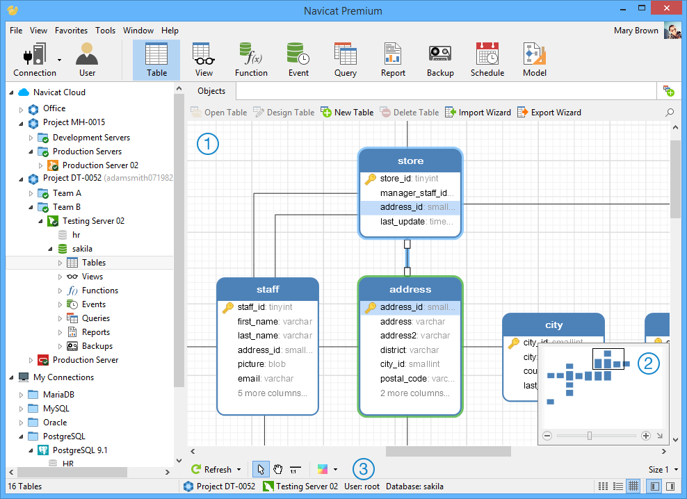 List Detail Er Diagram View All In One Database Manager